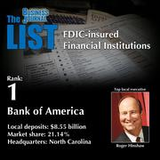 1: Bank of America