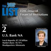 2: U.S. Bank NA
