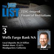 3: Wells Fargo Bank NA