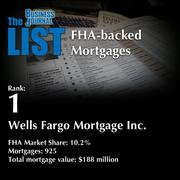 1: Wells Fargo Mortgage Inc.  The full list oftop regionalFHA-backed mortgage lenders– including contact information – is available to PBJ subscribers.  Not a subscriber? Sign up for a free 4-week trial subscription to view this list and more today >>