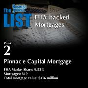2: Pinnacle Capital Mortgage  The full list oftop regionalFHA-backed mortgage lenders– including contact information – is available to PBJ subscribers.  Not a subscriber? Sign up for a free 4-week trial subscription to view this list and more today >>
