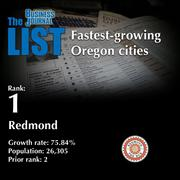 1: Redmond