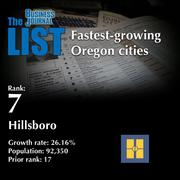 7: Hillsboro