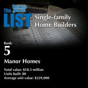 5: Manor Homes