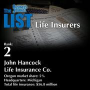 2: John Hancock Life Insurance Co.  The full list oftop regionallife insurers– including contact information – is available to PBJ subscribers.  Not a subscriber? Sign up for a free 4-week trial subscription to view this list and more today >>