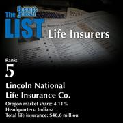 5: Lincoln National Life Insurance Co.  The full list of top regional life insurers – including contact information – is available to PBJ subscribers.  Not a subscriber? Sign up for a free 4-week trial subscription to view this list and more today >>