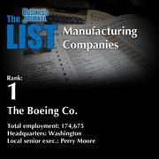 1: The Boeing Co.  The full list oftopmanufacturingcompanies– including contact information – is available to PBJ subscribers.  Not a subscriber? Sign up for a free 4-week trial subscription to view this list and more today >>