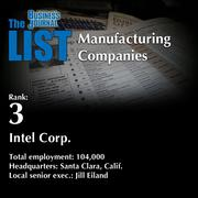 3: Intel Corp.  The full list oftopmanufacturingcompanies– including contact information – is available to PBJ subscribers.  Not a subscriber? Sign up for a free 4-week trial subscription to view this list and more today >>