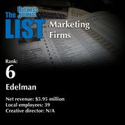 6: Edelman The full list ofregionalmarketing firms- including contact information -is available to PBJ subscribers. Not a subscriber? Sign up for a free 4-week trial subscription to view this list and more today >>