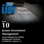 10: Jensen Investment Management  The full list of regional money managers – including contact information – is available to PBJ subscribers.  Not a subscriber? Sign up for a free 4-week trial subscription to view this list and more today >>