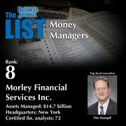 8: Morley Financial Services Inc.  The full list of regional money managers – including contact information – is available to PBJ subscribers.  Not a subscriber? Sign up for a free 4-week trial subscription to view this list and more today >>