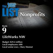 9: LifeWorks NW The full list of regional nonprofits - including contact information - is available to PBJ subscribers. Not a subscriber? Sign up for a free 4-week trial subscription to view this list and more today >>
