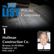 1: Hoffman Construction Co.  The full list oftop regional private companies– including contact information – is available to PBJ subscribers.  Not a subscriber? Sign up for a free 4-week trial subscription to view this list and more today >>