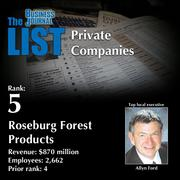 5: Roseburg Forest Products  The full list of top regional private companies – including contact information – is available to PBJ subscribers.  Not a subscriber? Sign up for a free 4-week trial subscription to view this list and more today >>