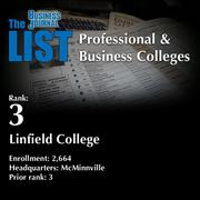 3: Linfield College  The full list oftopprofessional & business colleges– including contact information – is available to PBJ subscribers.  Not a subscriber? Sign up for a free 4-week trial subscription to view this list and more today >>