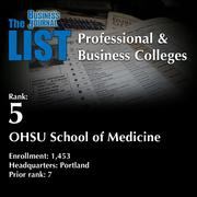 5: OHSU School of Medicine  The full list of top professional & business colleges – including contact information – is available to PBJ subscribers.  Not a subscriber? Sign up for a free 4-week trial subscription to view this list and more today >>