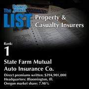 1: State Farm Mutual Auto Insurance Co.  The full list ofregionalproperty and casualty insurers– including contact information – is available to PBJ subscribers.  Not a subscriber? Sign up for a free 4-week trial subscription to view this list and more today >>
