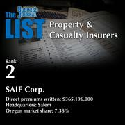 2: SAIF Corp.  The full list ofregionalproperty and casualty insurers– including contact information – is available to PBJ subscribers.  Not a subscriber? Sign up for a free 4-week trial subscription to view this list and more today >>