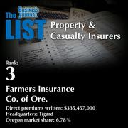3: Farmers Insurance Co. of Oregon  The full list ofregionalproperty and casualty insurers– including contact information – is available to PBJ subscribers.  Not a subscriber? Sign up for a free 4-week trial subscription to view this list and more today >>