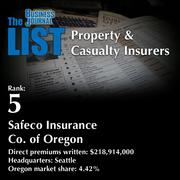 5: Safeco Insurance Co. of Oregon  The full list of regional property and casualty insurers – including contact information – is available to PBJ subscribers.  Not a subscriber? Sign up for a free 4-week trial subscription to view this list and more today >>