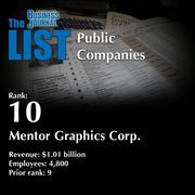 10: Mentor Graphics Corp. The full list of top locally based public companies – including contact information – is available to PBJ subscribers. Not a subscriber? Sign up for a free 4-week trial subscription to view this list and more today >>