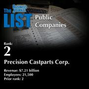 2: Precision Castparts Corp.  The full list oftoplocally based public companies– including contact information – is available to PBJ subscribers.  Not a subscriber? Sign up for a free 4-week trial subscription to view this list and more today >>