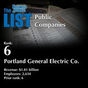 6: Portland General Electric Co. The full list of top locally based public companies – including contact information – is available to PBJ subscribers. Not a subscriber? Sign up for a free 4-week trial subscription to view this list and more today >>