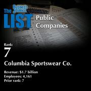 7: Columbia Sportswear Co. The full list of top locally based public companies – including contact information – is available to PBJ subscribers. Not a subscriber? Sign up for a free 4-week trial subscription to view this list and more today >>