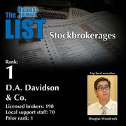 1: D.A. Davidson & Co.