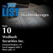 10: Wedbush Securities Inc.