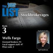 3: Wells Fargo