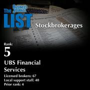 5: UBS Financial Services