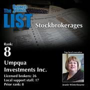 8: Umpqua Investments Inc.