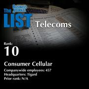 10: Consumer Cellular  The full list of regional telecoms – including contact information – is available to PBJ subscribers.  Not a subscriber? Sign up for a free 4-week trial subscription to view this list and more today >>