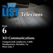 6: XO Communications  The full list of regional telecoms – including contact information – is available to PBJ subscribers.  Not a subscriber? Sign up for a free 4-week trial subscription to view this list and more today >>