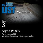 3: Argyle Winery  The full list of regional wineries – including contact information – is available to PBJ subscribers.  Not a subscriber? Sign up for a free 4-week trial subscription to view this list and more today >>
