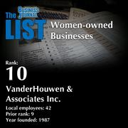 10: VanderHouwen & Associates Inc.  The full list of regional women-owned businesses – including contact information – is available to PBJ subscribers.  Not a subscriber? Sign up for a free 4-week trial subscription to view this list and more today >>