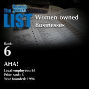 6: AHA!  The full list of regional women-owned businesses – including contact information – is available to PBJ subscribers.  Not a subscriber? Sign up for a free 4-week trial subscription to view this list and more today >>