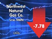 Customers said Northwest Natural's rate reduction plan was an out-and-out gas.