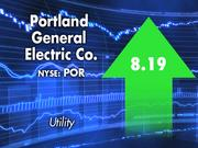 PGE continued its push into renewable energies, a move that helped solidify the company's sustainable brand.