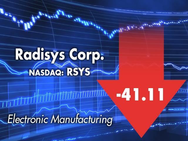Radisys investors hope the company can recover from its late-year blahs. The company fared lowest among Oregon companies tracked by the D.A. Davidson Regional 99 Index.