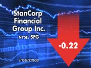 No matter what the weather, StanCorp continues to plug away in the life and health insurance game.