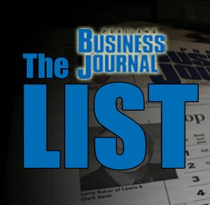 The List: Top commercial real estate firms.