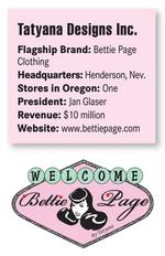 Bettie Page snubbed Seattle for Portland