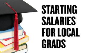 Starting college grad salaries