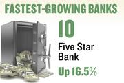 No. 10. Five Star Bank. Deposits in the Sacramento metro area grew 16.5 percent over the year ending June 30, 2012 to $388,156,000. The bank has 3 offices in the region.