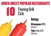 No. 10. Flaming Grill Cafe, with an average rating of 89 percent and 95 votes on Urbanspoon and an average rating of 4 stars and 312 votes on Yelp.