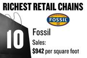 No. 10. Fossil, with average sales of $942 per square foot. The chain has 413 total stores and 2 stores locally. The stores sell bags and accessories.