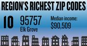 No. 10 -- 95757 in Elk Grove, with an estimated median household income of $90,509 in 2012, according to the data firm Esri. The estimated median net worth was $171,969 and the estimated median home value was $247,858.