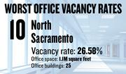 No. 10.  North Sacramento, with an office vacancy rate of 26.58 percent. The submarket has 1.1 million square feet of office space in 25 buildings of 5,000 square feet or more, according to figures compiled for the first quarter by Cornish & Carey Commercial Newmark Knight Frank.